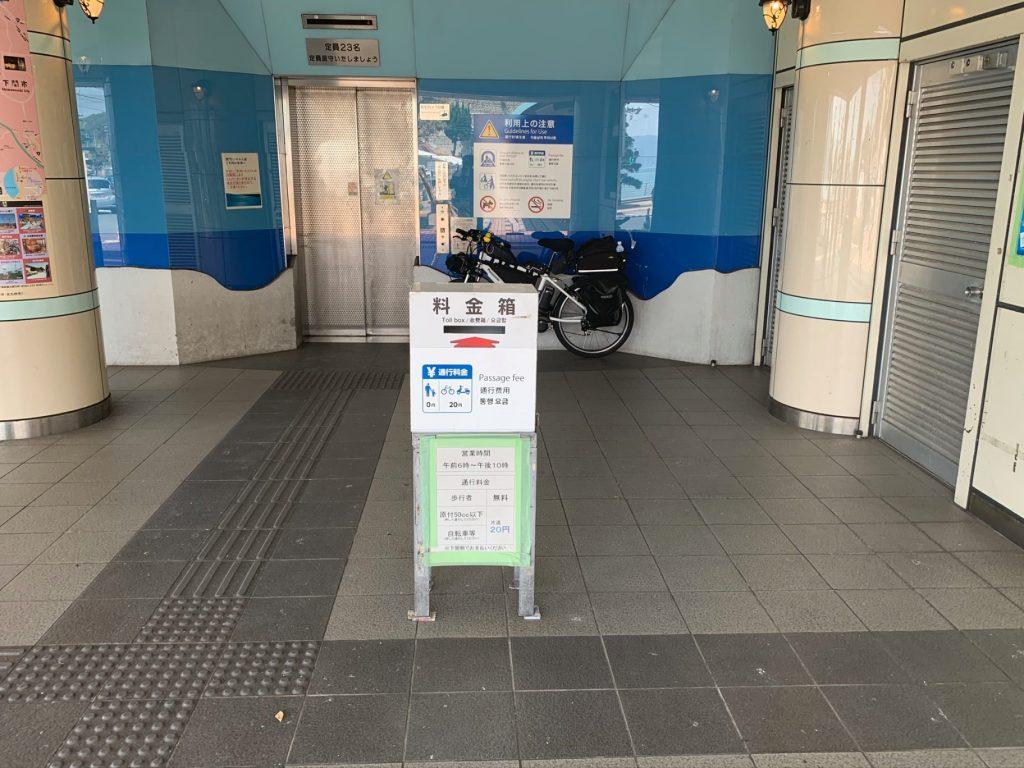 関門トンネル人道,下関
